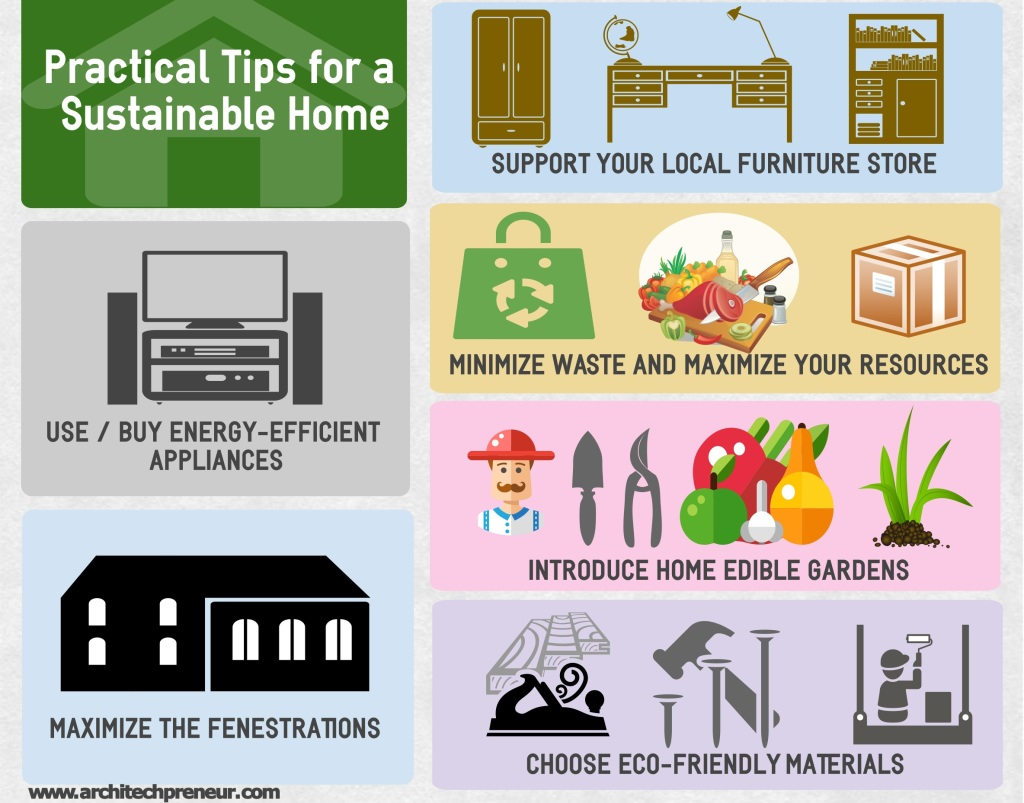 Tips for a Sustainable Home